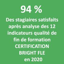 94% des stagiaires satisfaits après analyse des 12 indicateurs qualité de fin de formation à certification Bright FLE en 2020