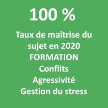 100% de maitrise de la part de nos formateurs sur la gestion de l'agressivité des conflits et du stress