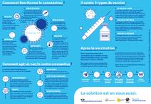 Vaccination en Belgique: le plan par étape (Source : info-coronavirus.be)