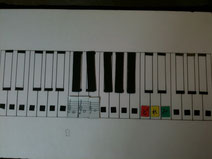 鍵盤ドレミ学習ボード