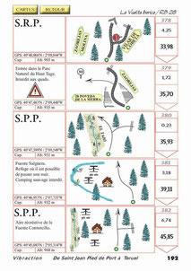 mode d'emploi de chez Vibraction Road books cartographie , livres, légende, sommaire, vignettes, points GPS, points carburants