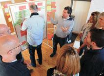 integrale Theorie, integrales Modell in Action; Führungskräfte bei der Arbeit vor einer FlipChart