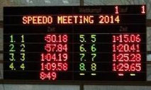 Speedo Meeting Dortmund