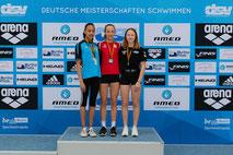 Deutsche Jahrangsmeisterschaften 2019