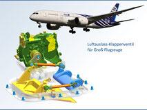 Luftauslass-Klappenventil für Großflugzeuge