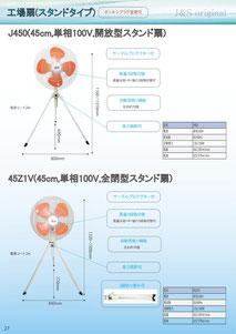 工場扇(壁掛けタイプ)