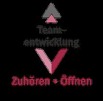 Button Teamentwicklung - Coach Simone Thomßen