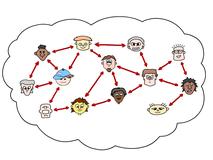 Bild zum Baustein Networking im Azubi Training Fit for Job, Gesichter und Pfeile als Netzwerk