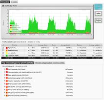 Flowmon Network Behavior Anomalie Detection
