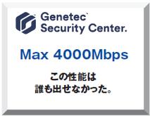 VMSでビデオ処理スループット送受信計4000MBpsはSecurity Center