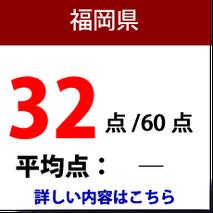 福岡県 公立高校入試