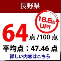 長野県 公立高校入試