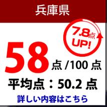兵庫県 公立高校入試