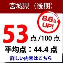 宮城県 公立高校入試