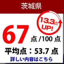 茨城県 公立高校入試
