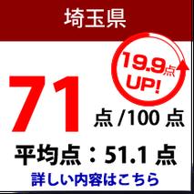 埼玉県 公立高校入試