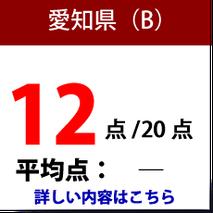 愛知県 公立高校入試