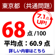 東京都 公立高校入試