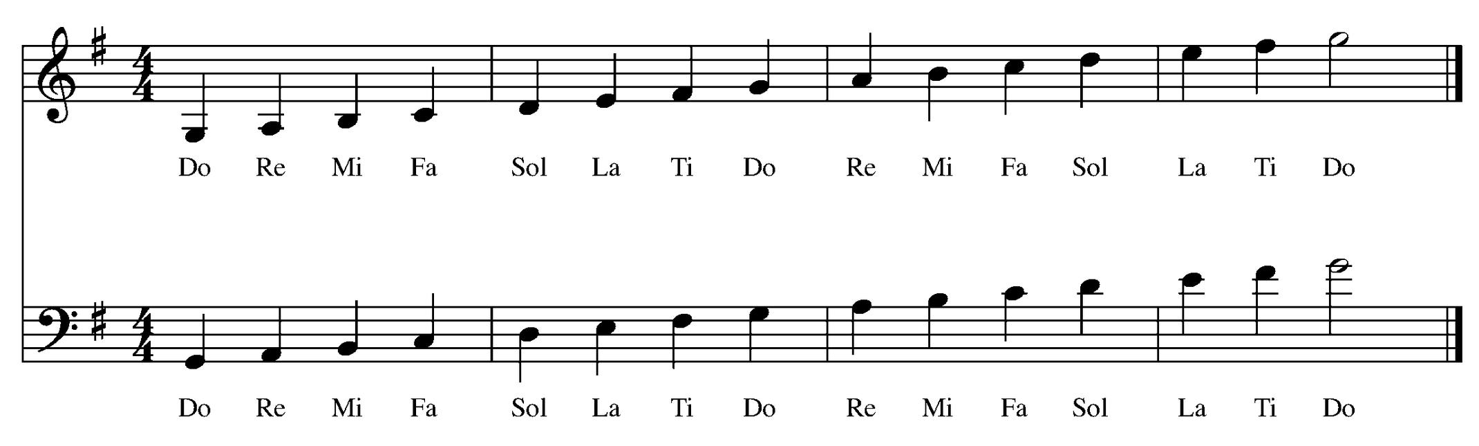 Pitch   Solfege   TC West MS Choirs