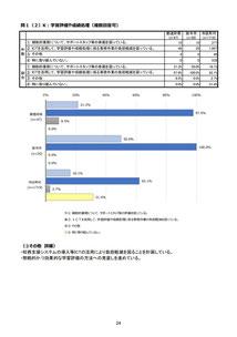 資料3-2、24ページ