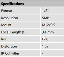 low distortion m12 lens