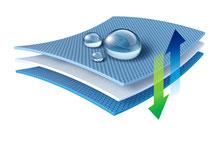 Nanoprotect Textilimprägnierung - Gegen Nässe, Schmutz und Verrottung