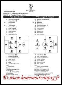 Feuille de match  PSG-Ludogorets  2016-17