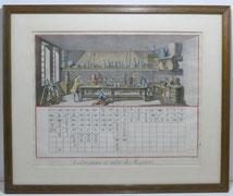 Colorierte Abbildung,Laboratoire et Table de Reports,Encyclopedié Diderot,1751 € 180,00