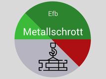 Schrottpreise, aktuelle Schrottpreise, Ankauf Metallschrott, Ankauf Schrott, Schrottankauf, Container, Entsorgungsfachbetrieb, Schrottplatz,