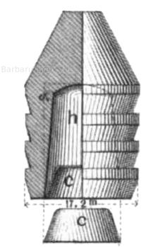 Minié´s Expansionsgeschoss mit Eisenculot