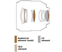 Оптическая схема
