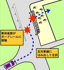 高松自動車道追突事故