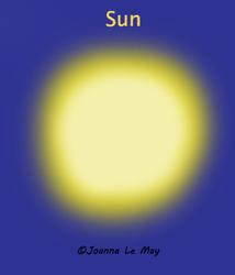 Image du soleil sous-titré an anglais pour que les parents puissent apprendre l'anglais à leurs enfants.