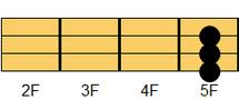 ウクレレコード F(エフ)3
