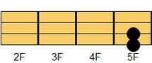 ウクレレコード FM7(エフ・メジャーセブンス)1