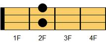 ウクレレコード G6(ジー・シックスス)1