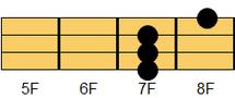 ウクレレコード G7(ジー・セブンス)3