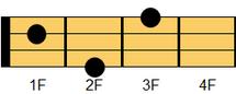 ウクレレコード F(エフ)2