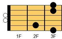 ギターコード G(ジー)2