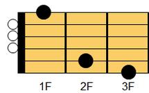 ギターコード G7(ジー・セブンス)1