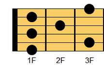 ギターコード F9(エフ・ナインス)1
