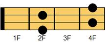 ウクレレコード A6(エー・シックスス)1