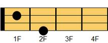 ウクレレコード F(エフ)1