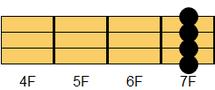 ウクレレコード G6(ジー・シックスス)2