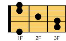 ギターコード F(エフ)1