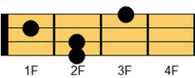 ウクレレコード F6(エフ・シックスス)1
