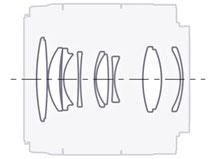 Оптическая схема (с сайта Sony)
