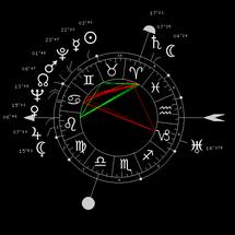 Révolution solaire en 1908 pour ses 56 ans (2è cycle saturnien).
