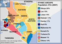 Kenya Ethnic Map
