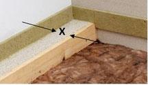 Einbau, Verlegung, Montage, GIFAfloor PRESTO Gipsfaserplatten von Knauf auf Holzbalkendecken